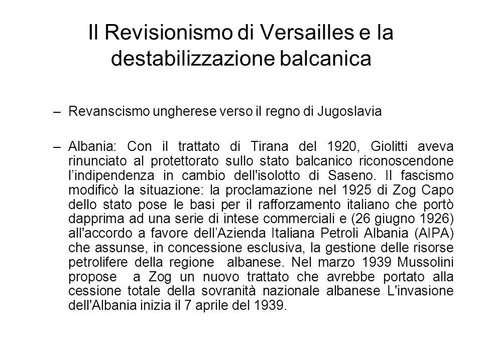 Il Revisionismo di Versailles e la destabilizzazione balcanica –Revanscismo ungherese verso il regno di Jugoslavia –Albania: Con il trattato di Tirana