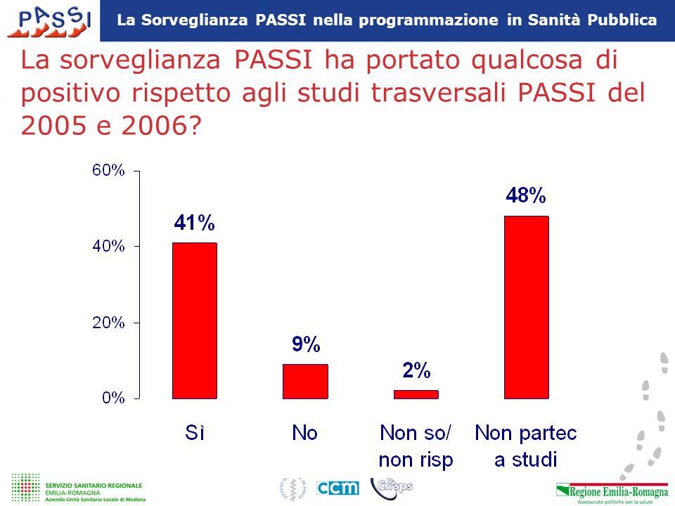 La sorveglianza PASSI ha portato qualcosa di positivo rispetto agli studi trasversali PASSI del 2005 e 2006.