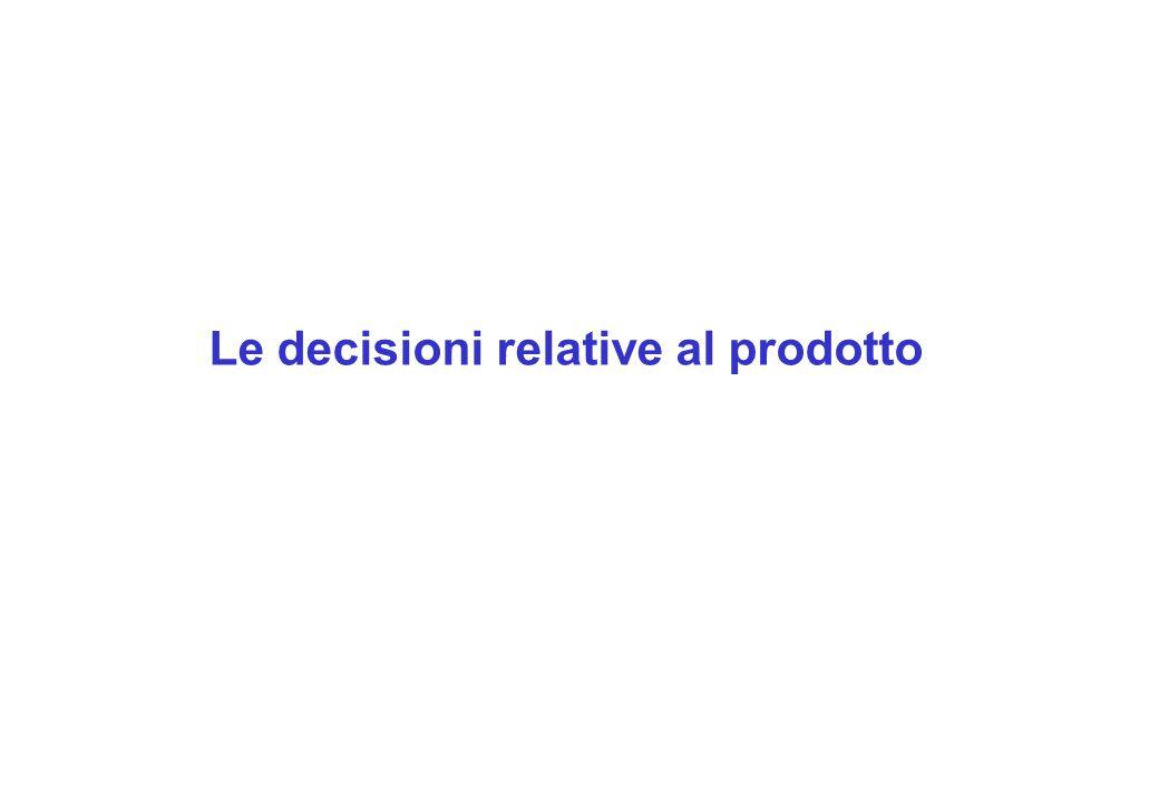 Le decisioni relative al prodotto