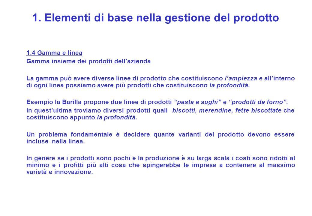 1. Elementi di base nella gestione del prodotto 1.4 Gamma e linea Gamma insieme dei prodotti dellazienda La gamma può avere diverse linee di prodotto