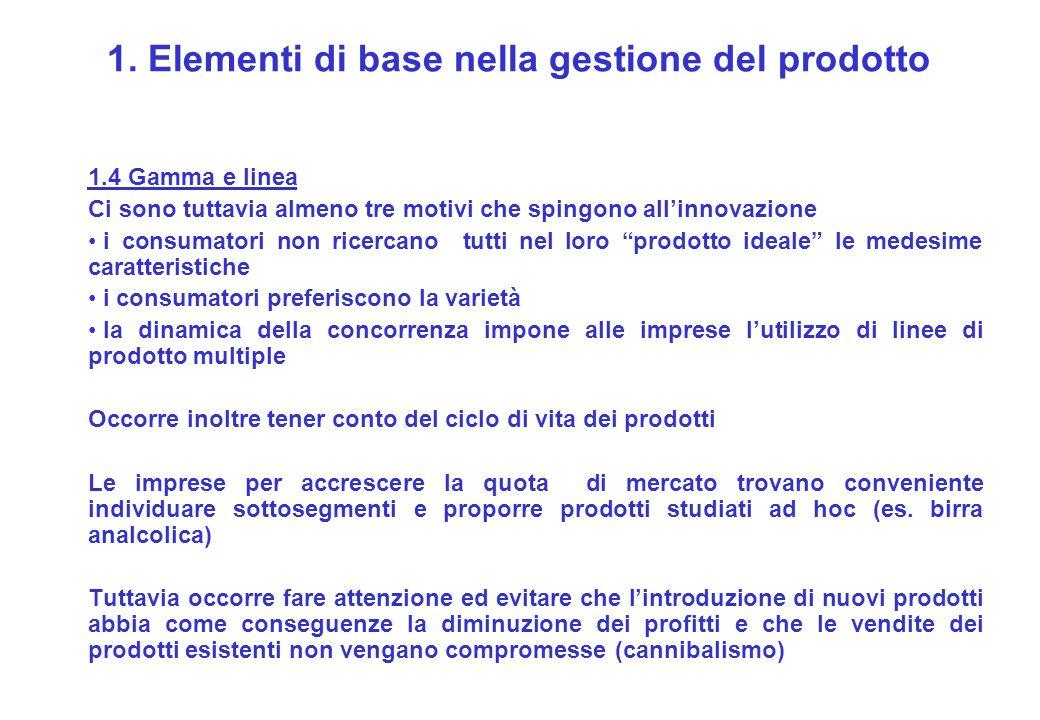 1. Elementi di base nella gestione del prodotto 1.4 Gamma e linea Ci sono tuttavia almeno tre motivi che spingono allinnovazione i consumatori non ric