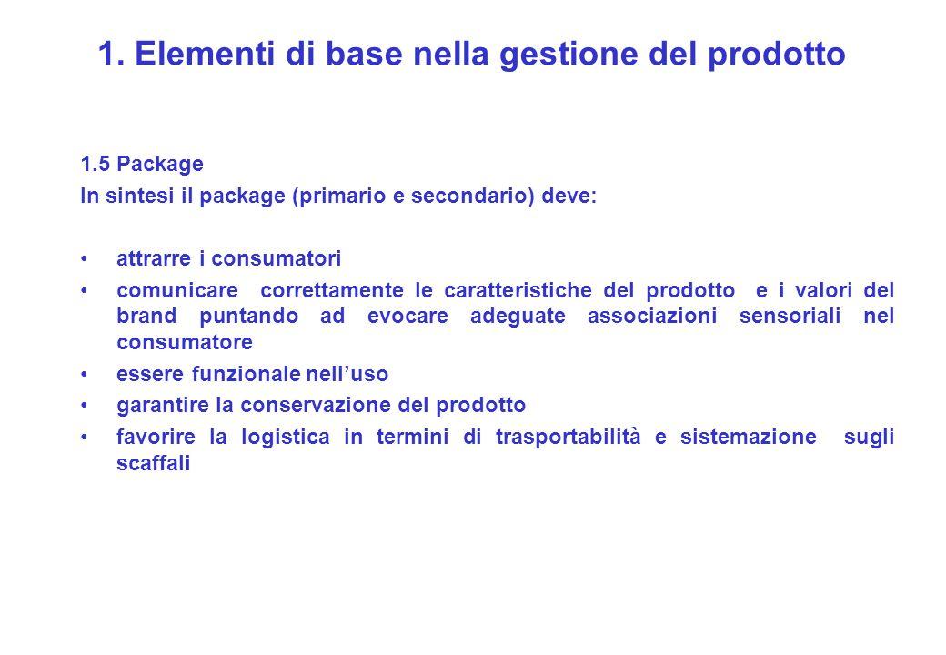 1. Elementi di base nella gestione del prodotto 1.5 Package In sintesi il package (primario e secondario) deve: attrarre i consumatori comunicare corr