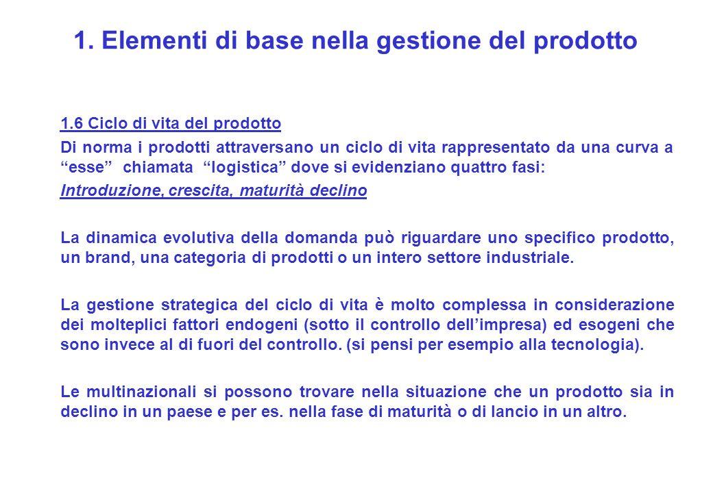 1. Elementi di base nella gestione del prodotto 1.6 Ciclo di vita del prodotto Di norma i prodotti attraversano un ciclo di vita rappresentato da una