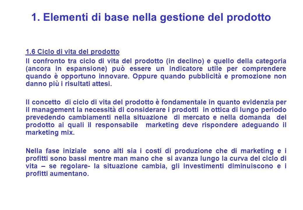 1. Elementi di base nella gestione del prodotto 1.6 Ciclo di vita del prodotto Il confronto tra ciclo di vita del prodotto (in declino) e quello della