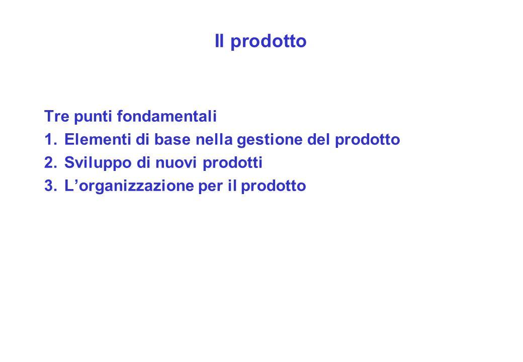 Il prodotto Tre punti fondamentali 1.Elementi di base nella gestione del prodotto 2.Sviluppo di nuovi prodotti 3.Lorganizzazione per il prodotto