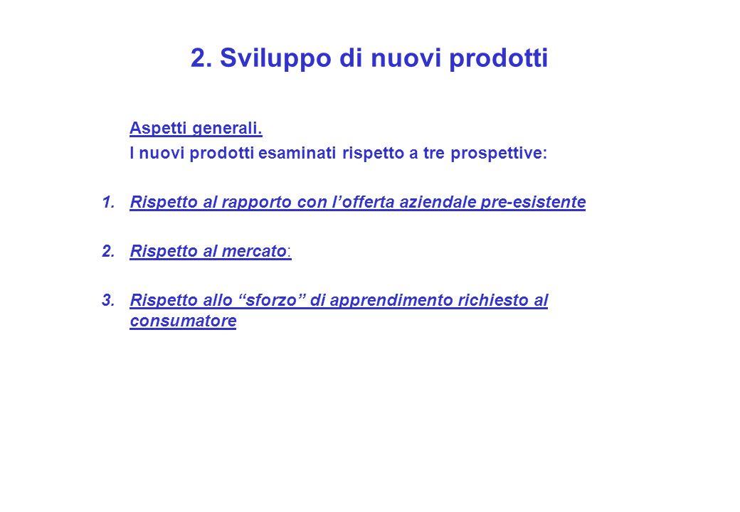 2. Sviluppo di nuovi prodotti Aspetti generali. I nuovi prodotti esaminati rispetto a tre prospettive: 1.Rispetto al rapporto con lofferta aziendale p
