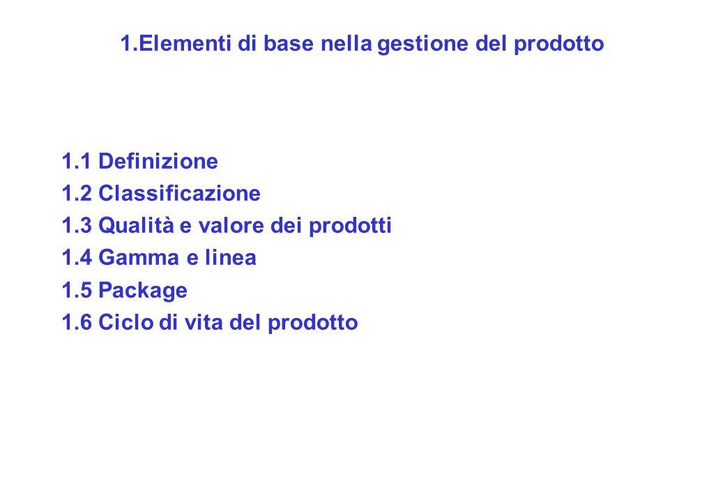 1.Elementi di base nella gestione del prodotto 1.1 Definizione 1.2 Classificazione 1.3 Qualità e valore dei prodotti 1.4 Gamma e linea 1.5 Package 1.6