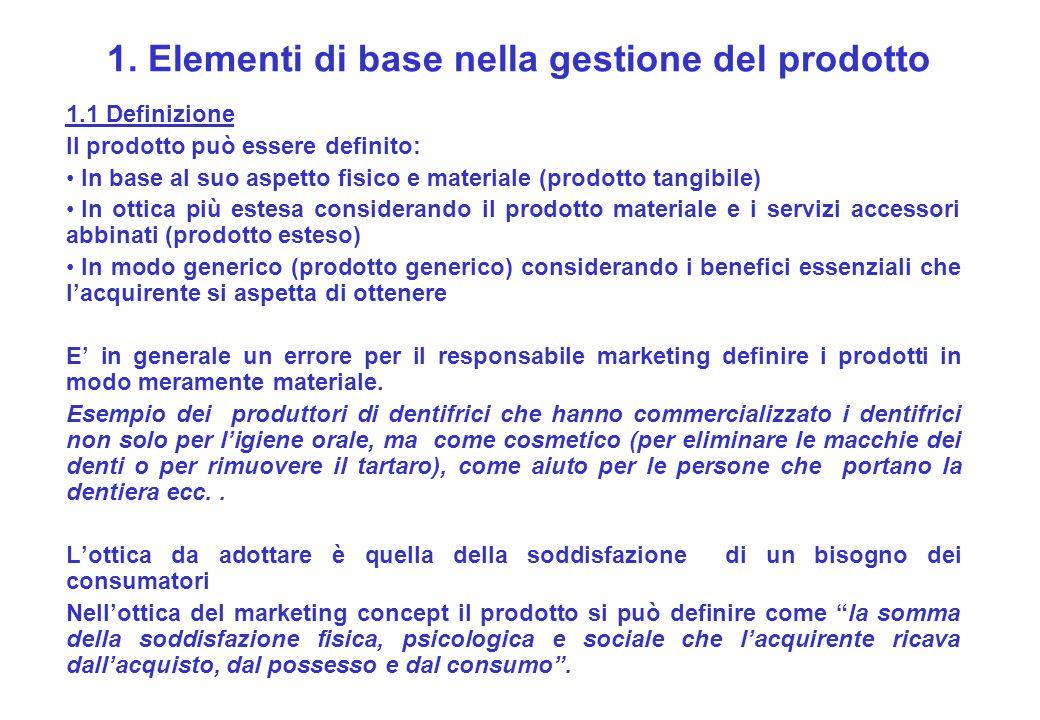 1. Elementi di base nella gestione del prodotto 1.1 Definizione Il prodotto può essere definito: In base al suo aspetto fisico e materiale (prodotto t