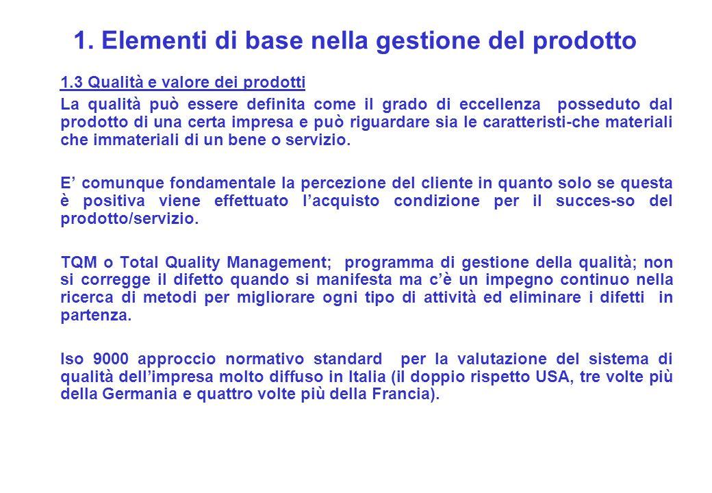 1. Elementi di base nella gestione del prodotto 1.3 Qualità e valore dei prodotti La qualità può essere definita come il grado di eccellenza posseduto
