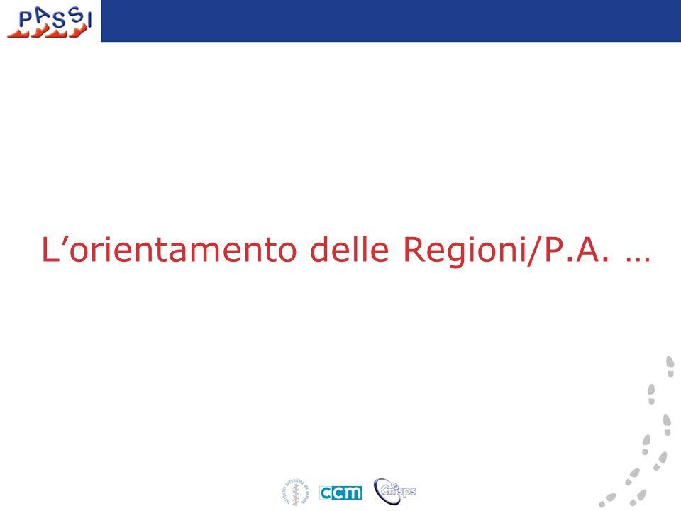 Lorientamento delle Regioni/P.A. …