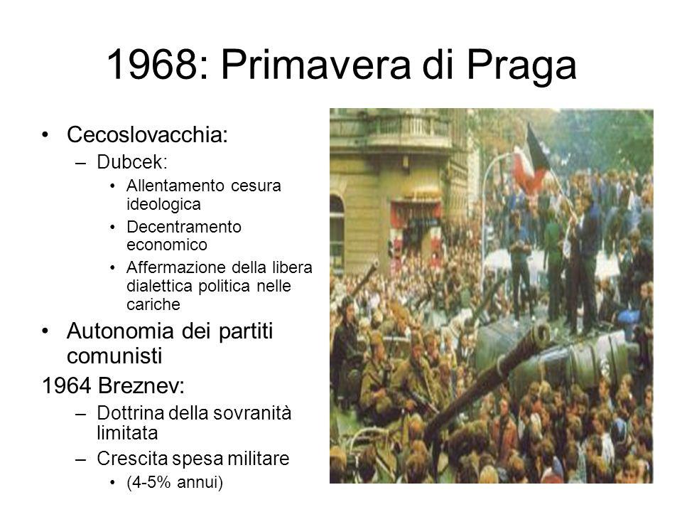 1968: Primavera di Praga Cecoslovacchia: –Dubcek: Allentamento cesura ideologica Decentramento economico Affermazione della libera dialettica politica nelle cariche Autonomia dei partiti comunisti 1964 Breznev: –Dottrina della sovranità limitata –Crescita spesa militare (4-5% annui)