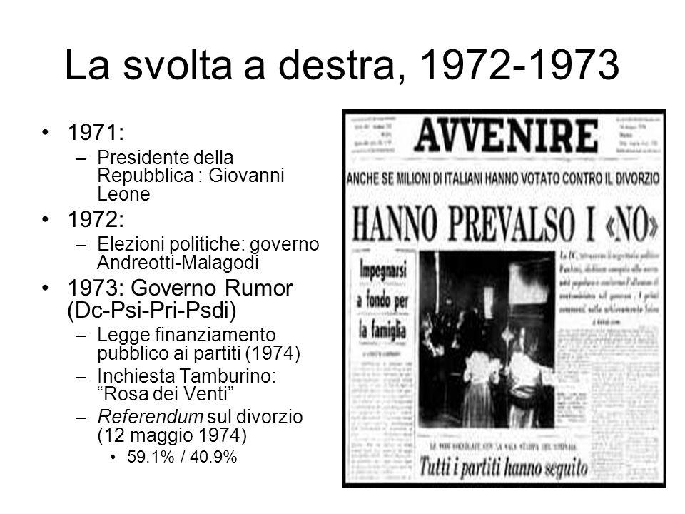 La svolta a destra, 1972-1973 1971: –Presidente della Repubblica : Giovanni Leone 1972: –Elezioni politiche: governo Andreotti-Malagodi 1973: Governo Rumor (Dc-Psi-Pri-Psdi) –Legge finanziamento pubblico ai partiti (1974) –Inchiesta Tamburino: Rosa dei Venti –Referendum sul divorzio (12 maggio 1974) 59.1% / 40.9%