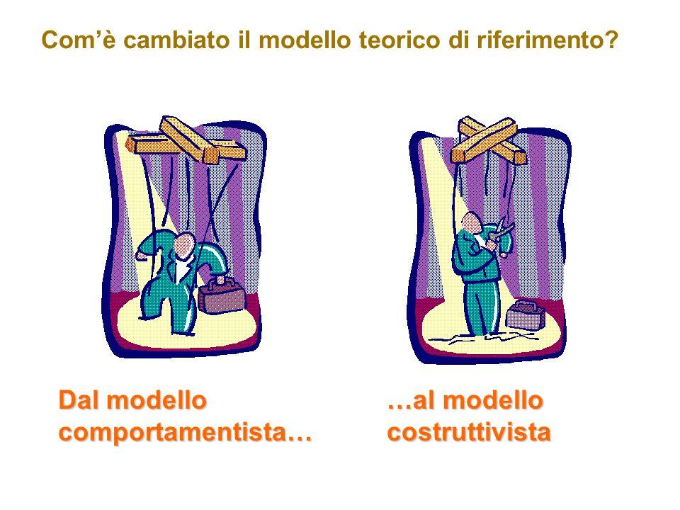 Comè cambiato il modello teorico di riferimento? Dal modello comportamentista… …al modello costruttivista