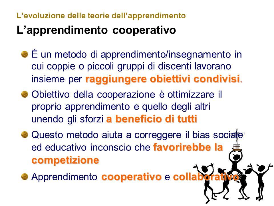 Levoluzione delle teorie dellapprendimento Lapprendimento cooperativo raggiungere obiettivi condivisi. È un metodo di apprendimento/insegnamento in cu
