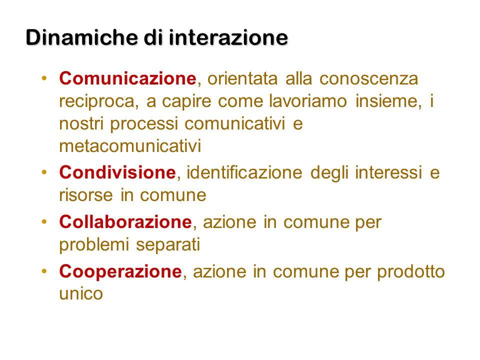 Dinamiche di interazione Comunicazione, orientata alla conoscenza reciproca, a capire come lavoriamo insieme, i nostri processi comunicativi e metacom