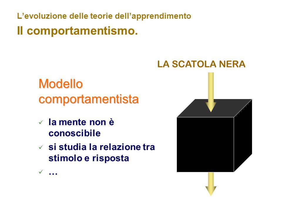 Levoluzione delle teorie dellapprendimento Il comportamentismo. Modello comportamentista la mente non è conoscibile si studia la relazione tra stimolo