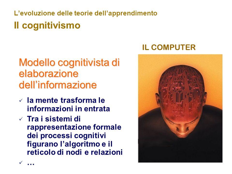 Levoluzione delle teorie dellapprendimento Il cognitivismo Modello cognitivista di elaborazione dellinformazione la mente trasforma le informazioni in