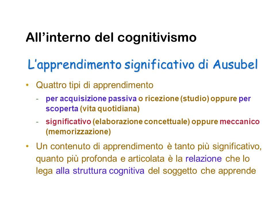 Allinterno del cognitivismo Quattro tipi di apprendimento -per acquisizione passiva o ricezione (studio) oppure per scoperta (vita quotidiana) -signif