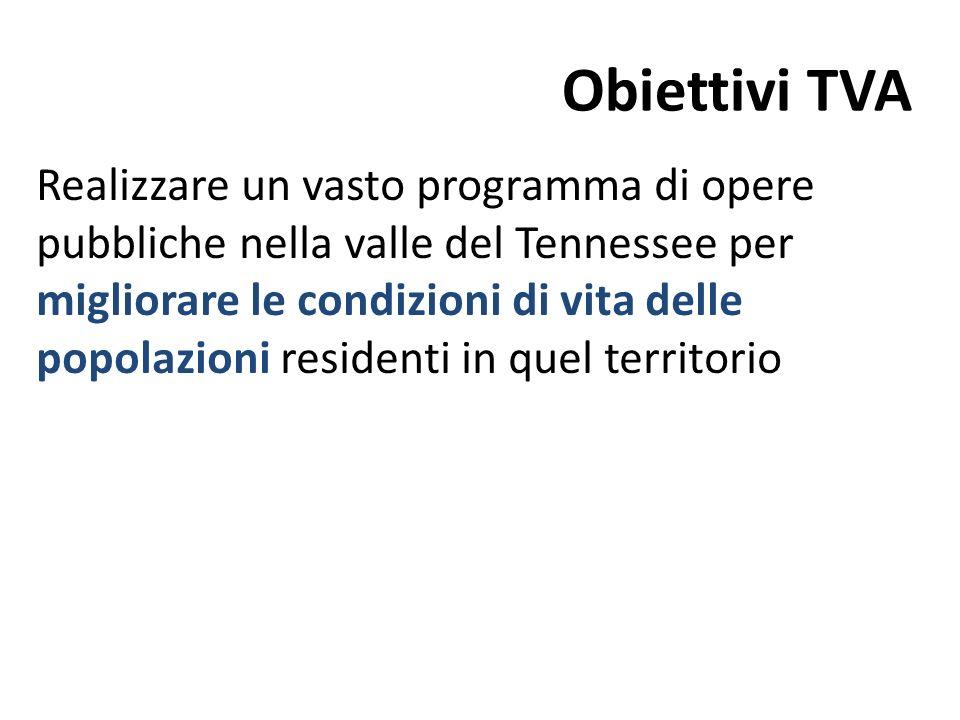 Obiettivi TVA Realizzare un vasto programma di opere pubbliche nella valle del Tennessee per migliorare le condizioni di vita delle popolazioni reside