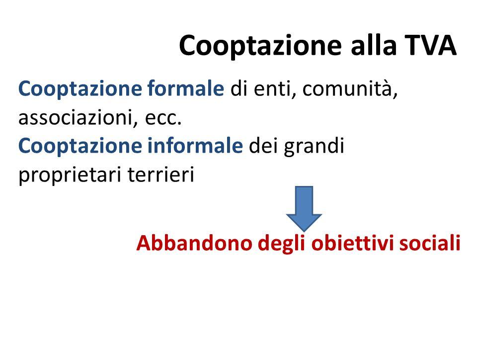 Cooptazione alla TVA Cooptazione formale di enti, comunità, associazioni, ecc. Cooptazione informale dei grandi proprietari terrieri Abbandono degli o