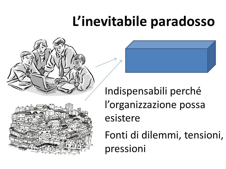 Linevitabile paradosso Indispensabili perché lorganizzazione possa esistere Fonti di dilemmi, tensioni, pressioni