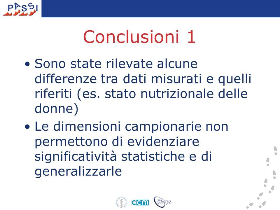 Conclusioni 1 Sono state rilevate alcune differenze tra dati misurati e quelli riferiti (es. stato nutrizionale delle donne) Le dimensioni campionarie
