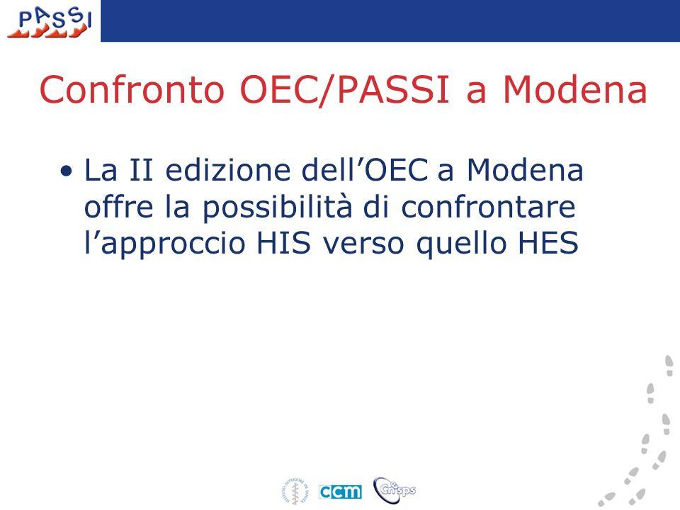 Confronto OEC/PASSI a Modena La II edizione dellOEC a Modena offre la possibilità di confrontare lapproccio HIS verso quello HES