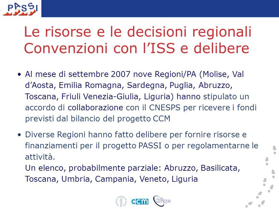 Le risorse e le decisioni regionali Convenzioni con lISS e delibere Al mese di settembre 2007 nove Regioni/PA (Molise, Val dAosta, Emilia Romagna, Sar