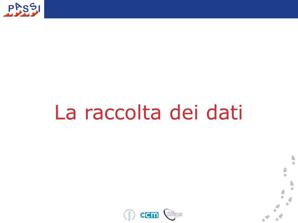 RegioneIniziata (Settembre 2007)Programmata AbruzzoX BasilicataX BolzanoX Calabria X CampaniaX Emilia - RomagnaX Friuli - V.