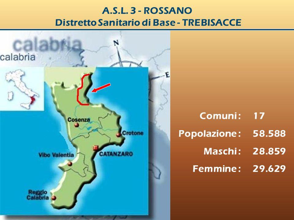 Screening territoriale per la prevenzione del cervico - carcinoma (Con équipe itinerante) Dal 1991 in collaborazione con I.S.S.
