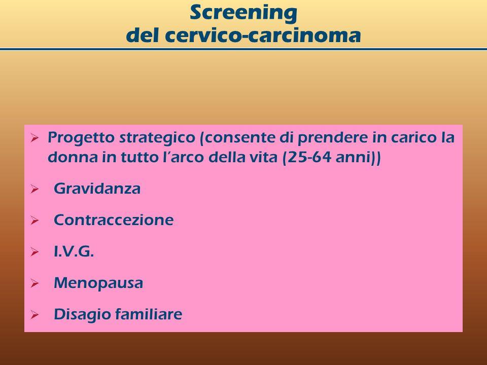 Screening Progetto strategico (consente di prendere in carico la donna in tutto larco della vita (25-64 anni)) Gravidanza Contraccezione I.V.G.