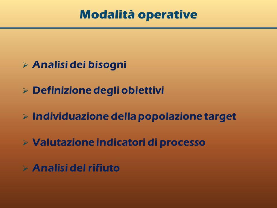 Analisi dei bisogni Definizione degli obiettivi Individuazione della popolazione target Valutazione indicatori di processo Analisi del rifiuto Modalità operative
