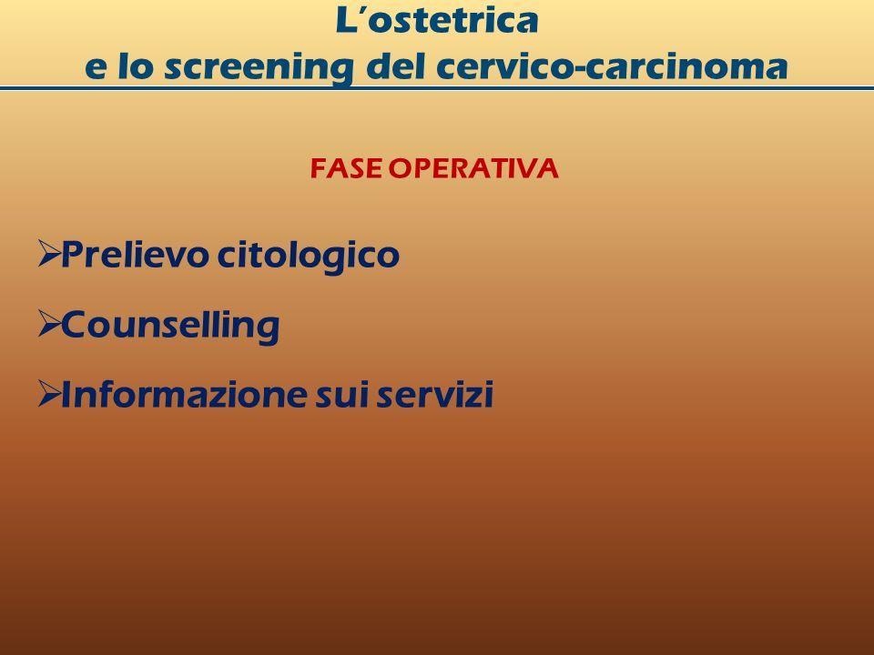 FASE OPERATIVA Prelievo citologico Counselling Informazione sui servizi Lostetrica e lo screening del cervico-carcinoma