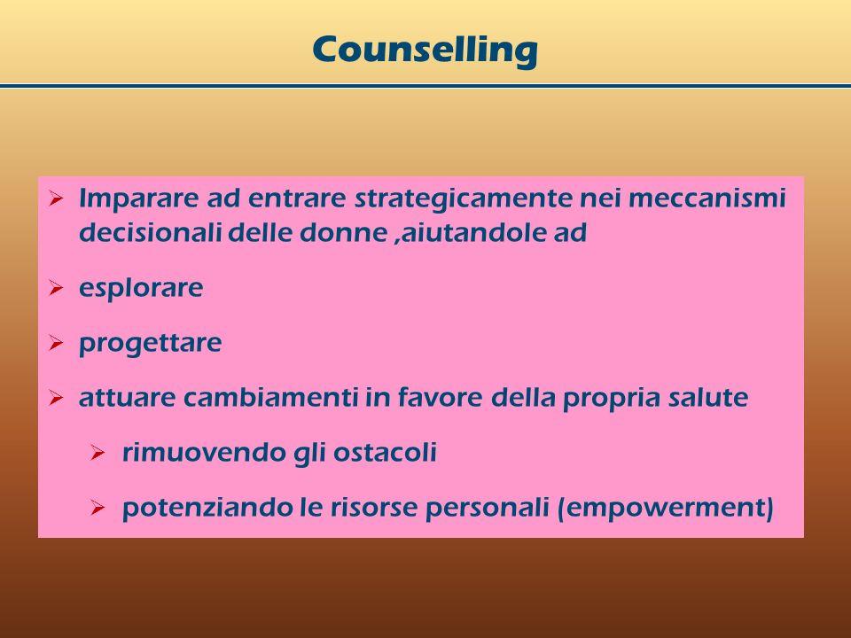 Counselling Imparare ad entrare strategicamente nei meccanismi decisionali delle donne,aiutandole ad esplorare progettare attuare cambiamenti in favore della propria salute rimuovendo gli ostacoli potenziando le risorse personali (empowerment)