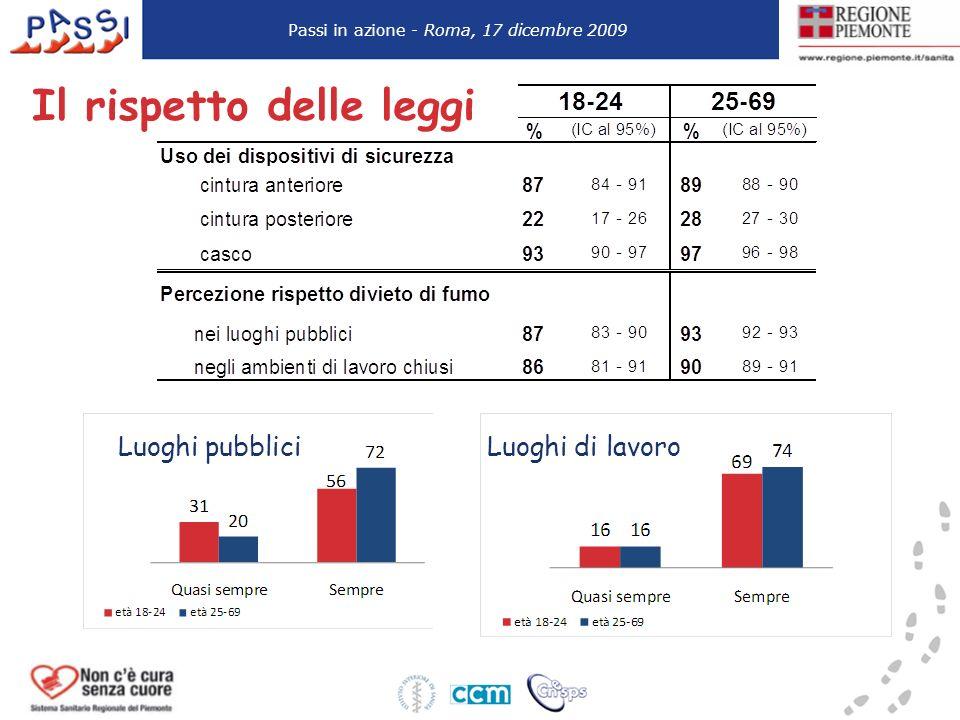 Luoghi pubbliciLuoghi di lavoro Il rispetto delle leggi Passi in azione - Roma, 17 dicembre 2009