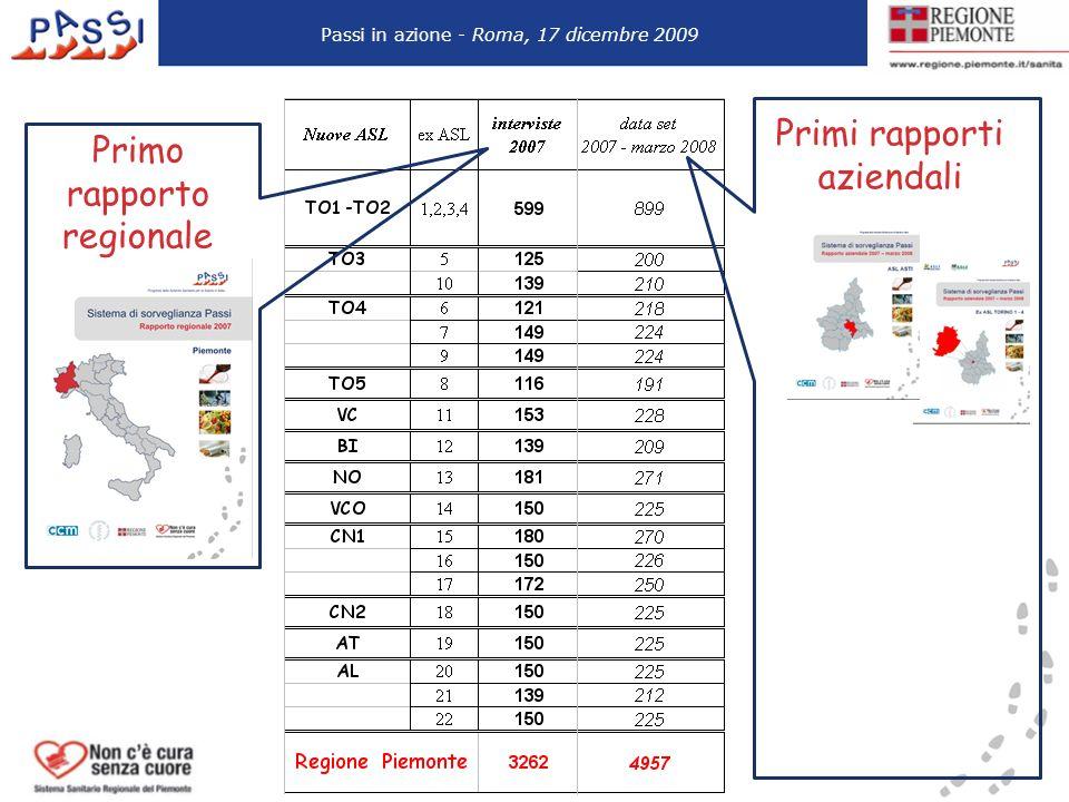 Primo rapporto regionale Primi rapporti aziendali Focus regionale 18-24 anni Interesse di colleghi che stavano lavorando al progetto Guadagnare salute adolescenti Passi in azione - Roma, 17 dicembre 2009