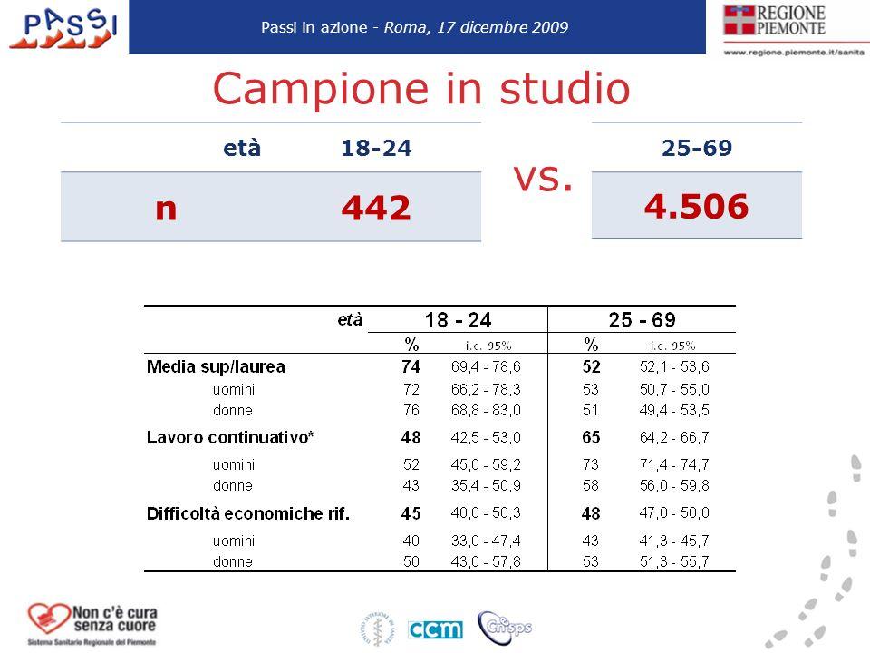 Campione in studio Passi in azione - Roma, 17 dicembre 2009 età18-24 n442 25-69 4.506 vs.
