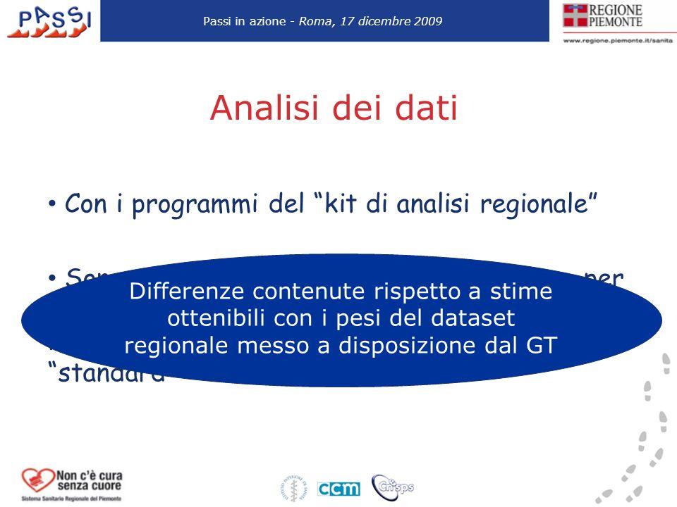 Passi in azione - Roma, 17 dicembre 2009 Analisi dei dati Con i programmi del kit di analisi regionale Sono stati ricalcolati i pesi da utilizzare per