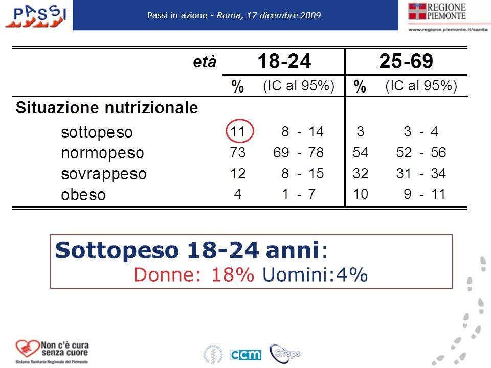 Sottopeso 18-24 anni: Donne: 18% Uomini:4% Passi in azione - Roma, 17 dicembre 2009