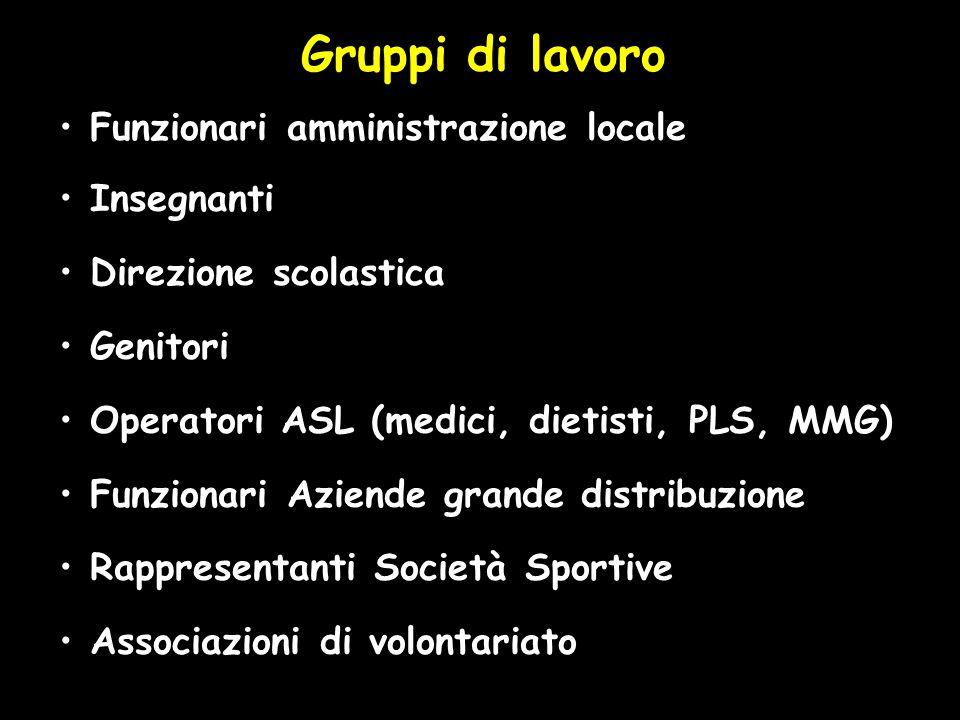 Gruppi di lavoro Funzionari amministrazione locale Insegnanti Direzione scolastica Genitori Operatori ASL (medici, dietisti, PLS, MMG) Funzionari Azie