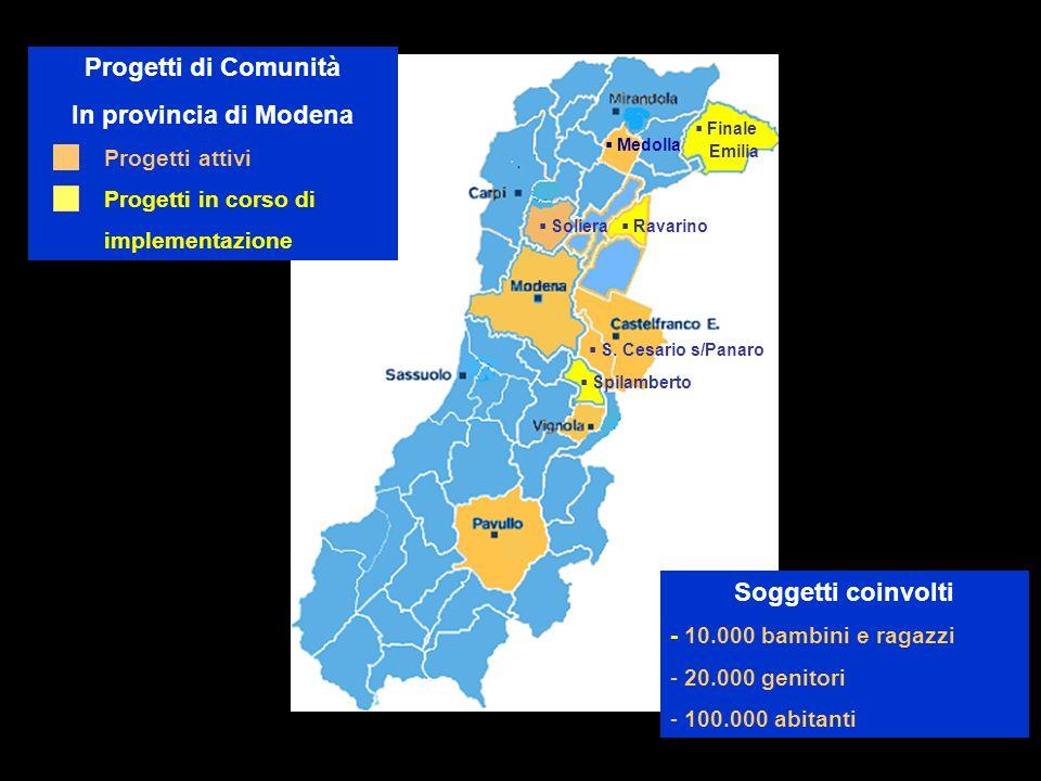Medolla Soggetti coinvolti - 10.000 bambini e ragazzi - 20.000 genitori - 100.000 abitanti S. Cesario s/Panaro Progetti di Comunità In provincia di Mo