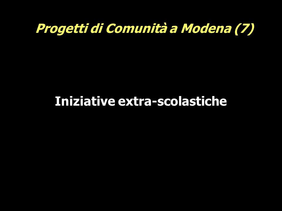 Iniziative extra-scolastiche Progetti di Comunità a Modena (7)