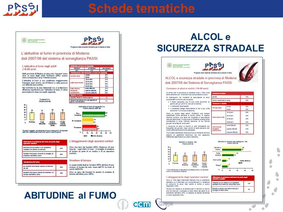 ABITUDINE al FUMO ALCOL e SICUREZZA STRADALE Schede tematiche