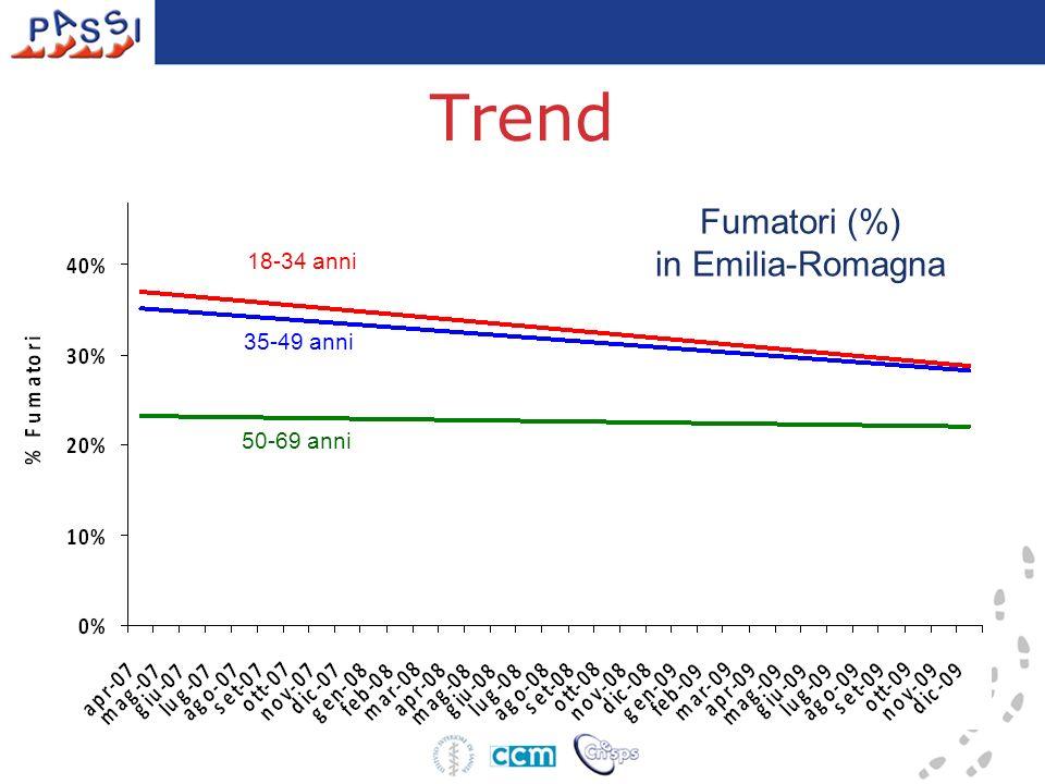 Trend 18-34 anni 35-49 anni 50-69 anni Fumatori (%) in Emilia-Romagna