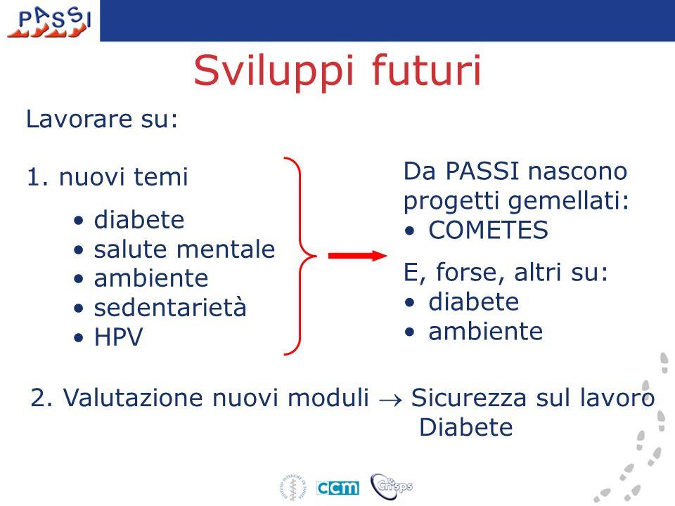 Sviluppi futuri 1.nuovi temi diabete salute mentale ambiente sedentarietà HPV Da PASSI nascono progetti gemellati: COMETES E, forse, altri su: diabete ambiente Lavorare su: 2.