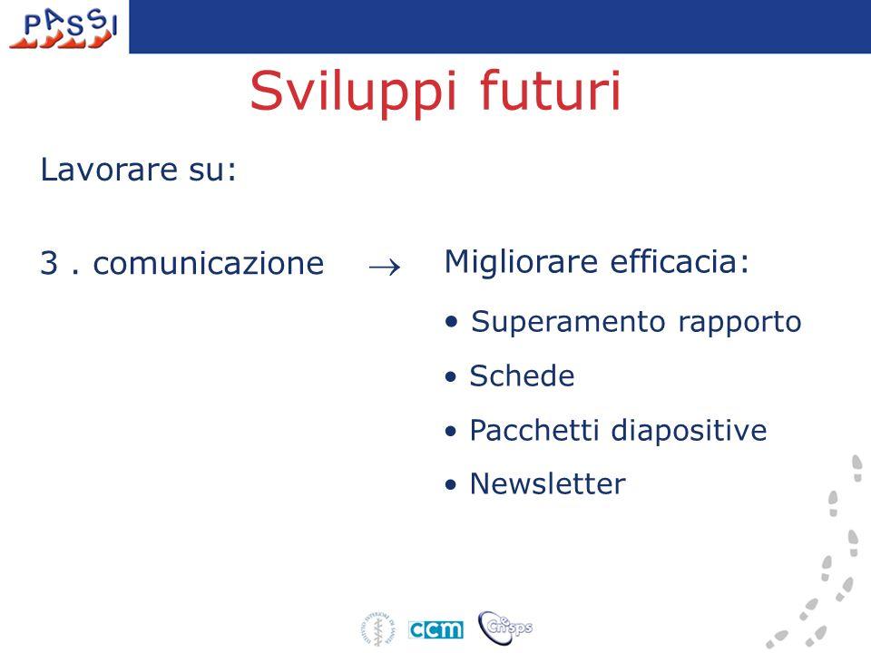 Rapporto esteso PASSI - AUSL Modena