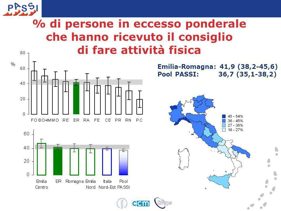 Emilia-Romagna: 41,9 (38,2-45,6) Pool PASSI: 36,7 (35,1-38,2) % di persone in eccesso ponderale che hanno ricevuto il consiglio di fare attività fisic