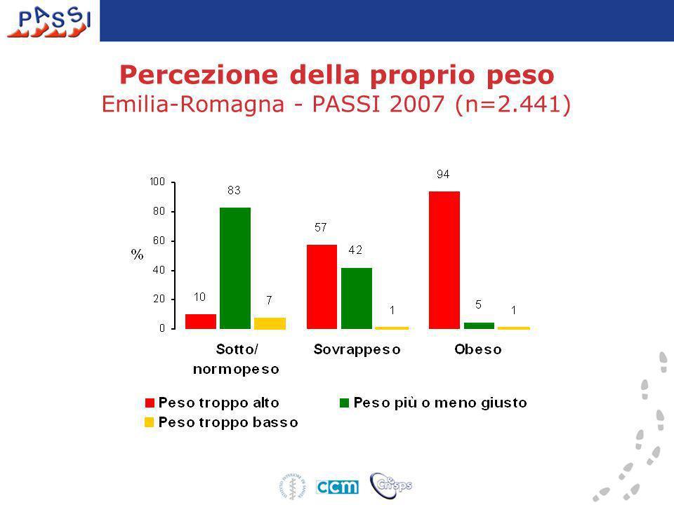 Percezione della proprio peso Emilia-Romagna - PASSI 2007 (n=2.441)