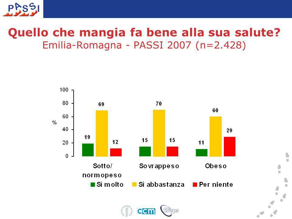 Quello che mangia fa bene alla sua salute? Emilia-Romagna - PASSI 2007 (n=2.428)