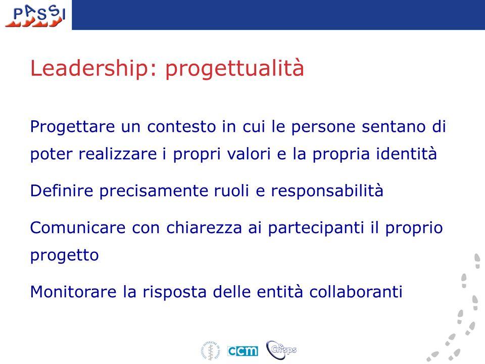 Progettare un contesto in cui le persone sentano di poter realizzare i propri valori e la propria identità Definire precisamente ruoli e responsabilità Comunicare con chiarezza ai partecipanti il proprio progetto Monitorare la risposta delle entità collaboranti Leadership: progettualità